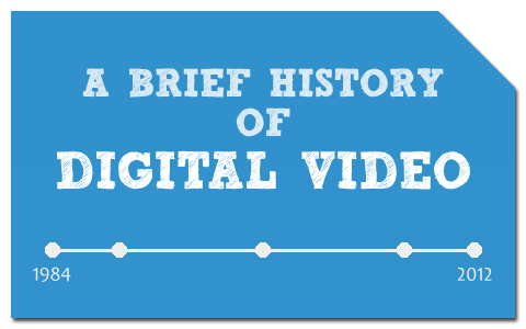 A Brief History Of Digital Video File Formats (INFOGRAPHICS)