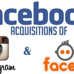 Facebook Acquisitions of Instagram and Face.com