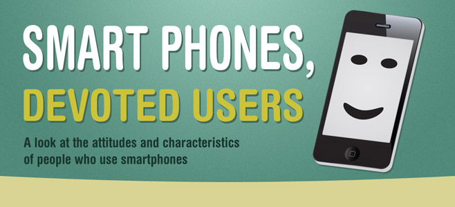 Smartphones, Devoted Users! (INFOGRAPHICS)