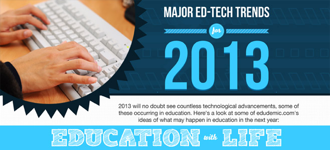 Unmissable Ed-Tech Trends for 2013 (INFOGRAPHIC)