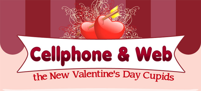 New Valentine's Day Cupids: Mobile and Web – Its Divine! (INFOGRAPHIC)