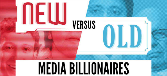 New vs. Old Media Billionaires – Mark Zuckerberg, Rupert Murdoch, Larry Page, Reid Hoffman and More