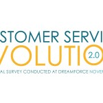 Customer Service Channel Evolution