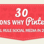 Pinterest Will Rule in 2014