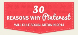 30 Reasons – Pinterest Will Rule in 2014 (Infographic)