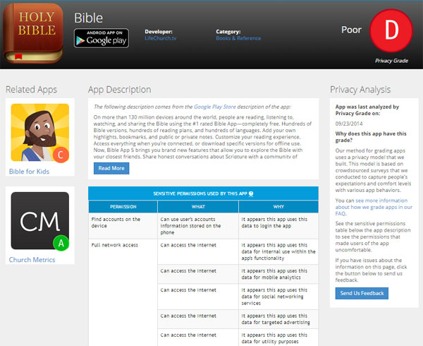 Bible, App was last analyzed by Privacy Grade