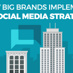 Brands Implement B2B Social Media Strategies
