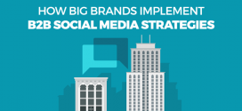 How Big Brands Implement B2B Social Media Strategies (Statistical Study)