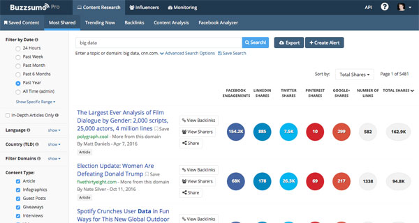 buzzsumo Find the key influencers to promote your content